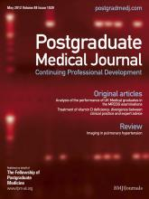Postgraduate Medical Journal: 88 (1039)