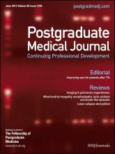 Postgraduate Medical Journal: 88 (1040)