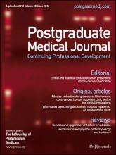 Postgraduate Medical Journal: 88 (1043)