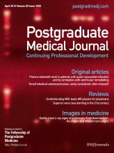 Postgraduate Medical Journal: 89 (1050)