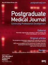 Postgraduate Medical Journal: 89 (1051)