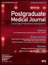Postgraduate Medical Journal: 89 (1052)