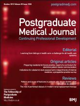 Postgraduate Medical Journal: 89 (1056)