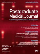 Postgraduate Medical Journal: 90 (1066)