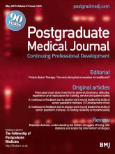 Postgraduate Medical Journal: 91 (1075)