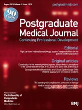 Postgraduate Medical Journal: 91 (1078)