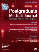 Postgraduate Medical Journal: 92 (1084)