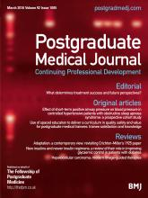 Postgraduate Medical Journal: 92 (1085)